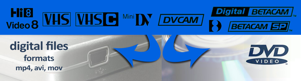 Converting video tapes VHS, miniDV, Hi8, video8 to DVD and